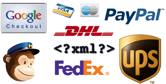 Integration - Web To Print and Print MIS Software